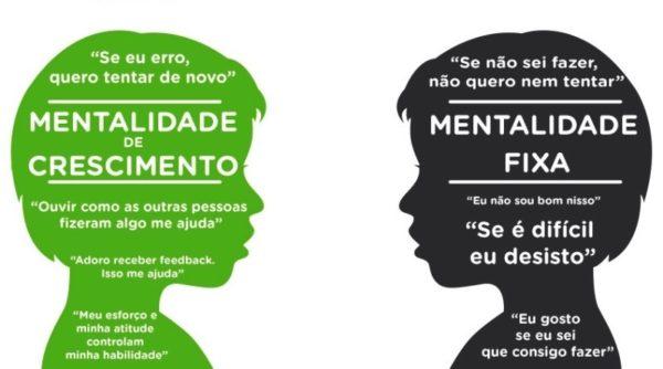 quadro com as diferenças de mindset fixo e de crescimento