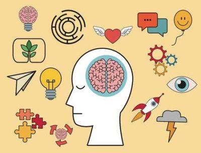 cérebro obtendo consciência sobre as coisas ao redor
